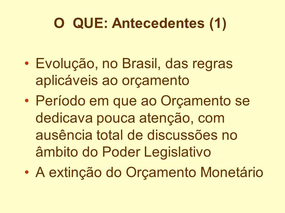 Evolução, no Brasil, das regras aplicáveis ao orçamento Período em que ao Orçamento se dedicava pouca atenção, com ausência total de discussões no âmb
