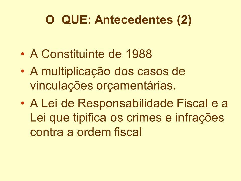 A Constituinte de 1988 A multiplicação dos casos de vinculações orçamentárias. A Lei de Responsabilidade Fiscal e a Lei que tipifica os crimes e infra