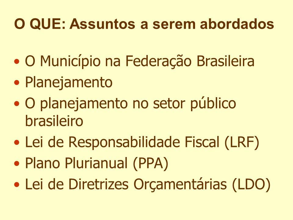 O Município na Federação Brasileira Planejamento O planejamento no setor público brasileiro Lei de Responsabilidade Fiscal (LRF) Plano Plurianual (PPA
