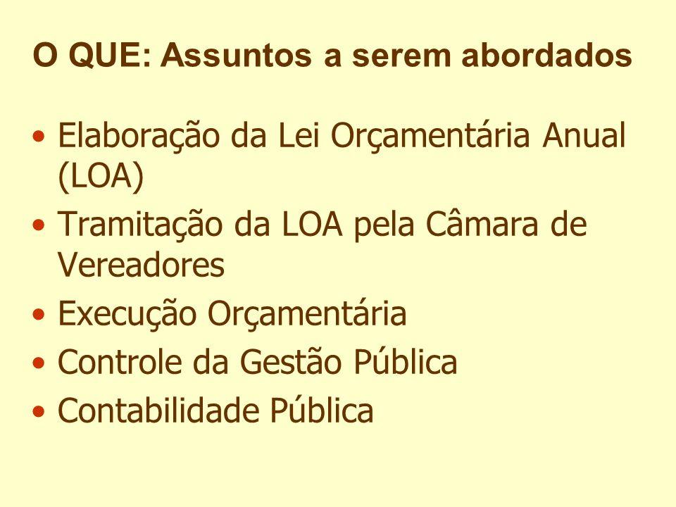 Elaboração da Lei Orçamentária Anual (LOA) Tramitação da LOA pela Câmara de Vereadores Execução Orçamentária Controle da Gestão Pública Contabilidade