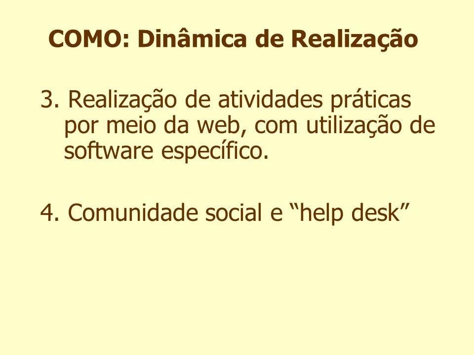 3. Realização de atividades práticas por meio da web, com utilização de software específico. 4. Comunidade social e help desk COMO: Dinâmica de Realiz