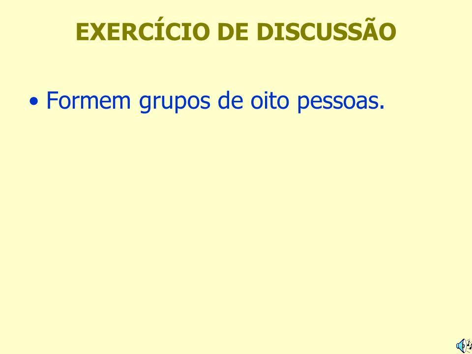 EXERCÍCIO DE DISCUSSÃO Formem grupos de oito pessoas.