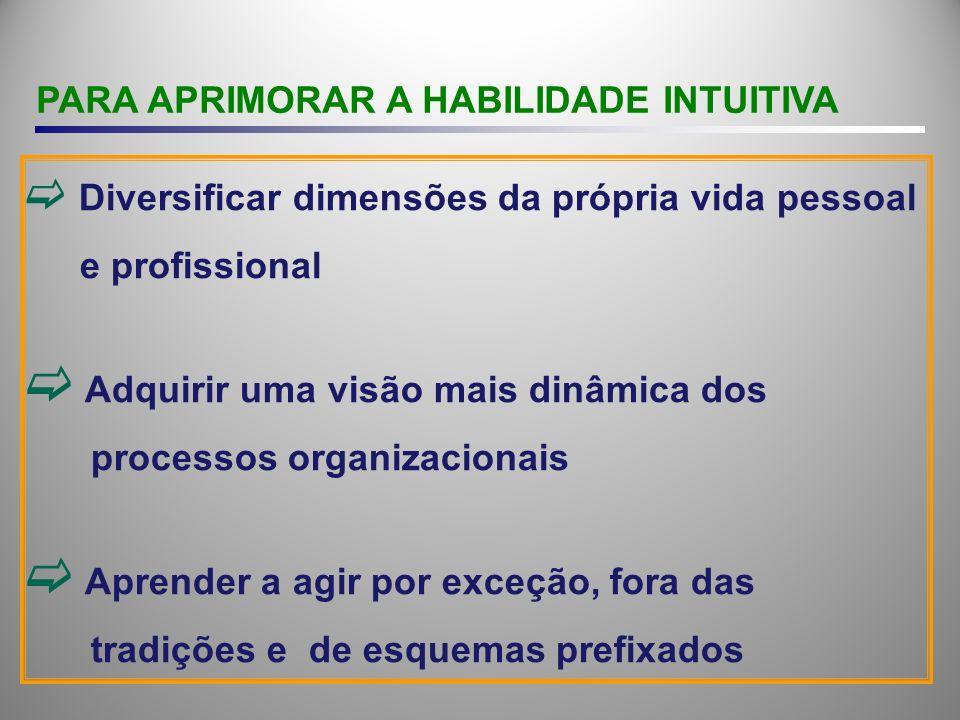 PARA APRIMORAR A HABILIDADE INTUITIVA Diversificar dimensões da própria vida pessoal e profissional Adquirir uma visão mais dinâmica dos processos org