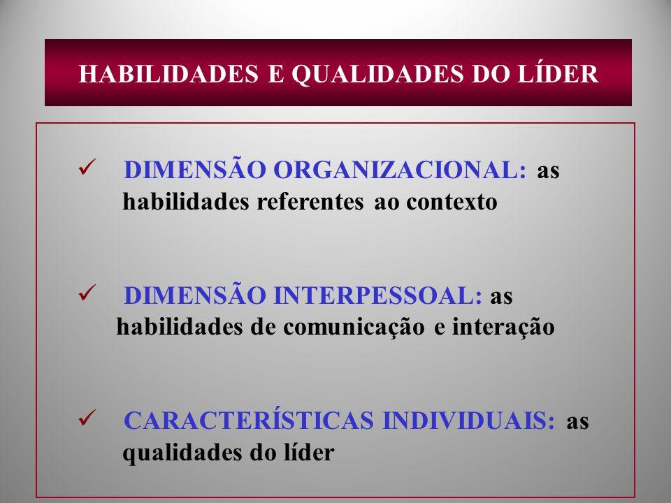 HABILIDADES E QUALIDADES DO LÍDER DIMENSÃO ORGANIZACIONAL: as habilidades referentes ao contexto DIMENSÃO INTERPESSOAL: as habilidades de comunicação