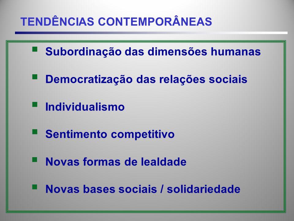 TENDÊNCIAS CONTEMPORÂNEAS Subordinação das dimensões humanas Democratização das relações sociais Individualismo Sentimento competitivo Novas formas de