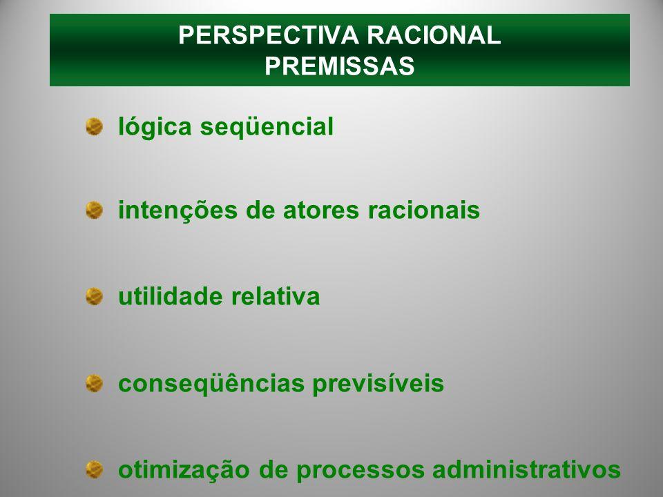 lógica seqüencial intenções de atores racionais utilidade relativa conseqüências previsíveis otimização de processos administrativos PERSPECTIVA RACIO