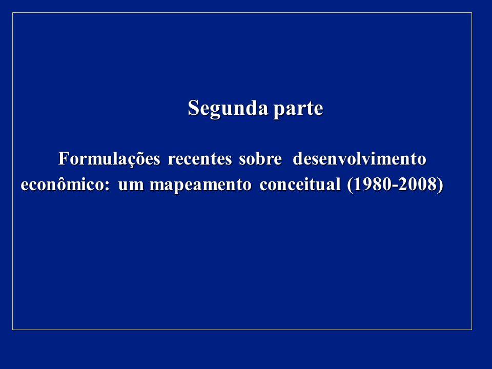 Correntes ideológicas (no pensamento econômico): 1964-1980 Disputa equilibrada entre duas correntes desenvolvimentistas Oficialista Crítica (má distri