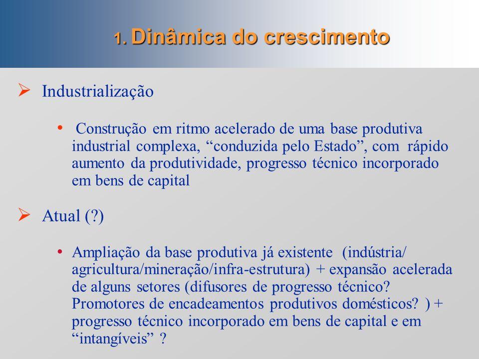 Esquema analítico 1. Dinâmica do crescimento (ritmo e composição setorial do investimento, adoção de tecnologias) 2. Mercado de trabalho 3. Perfis dis