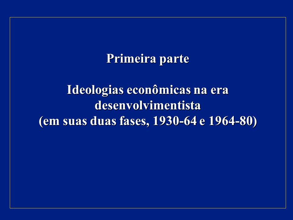 Periodização Padrões de comportamento econômico Estratégias Taxas de crescimento (médias anuais) Desenvolvimento via industrialização (1930-80) Formação com suporte estatal de um parque industrial complexo (1950-80) 7,4% (1950-80) Instabilidade macroec., baixo crescimento, (1980-2003) Administração de crises (ausência de estratégia), e reformas (anos 1990) 2,0 % Novo Padrão de desenvolvimento (?) Nova estratégia de desenvolvimento (?) 4,6 % (2004-08)