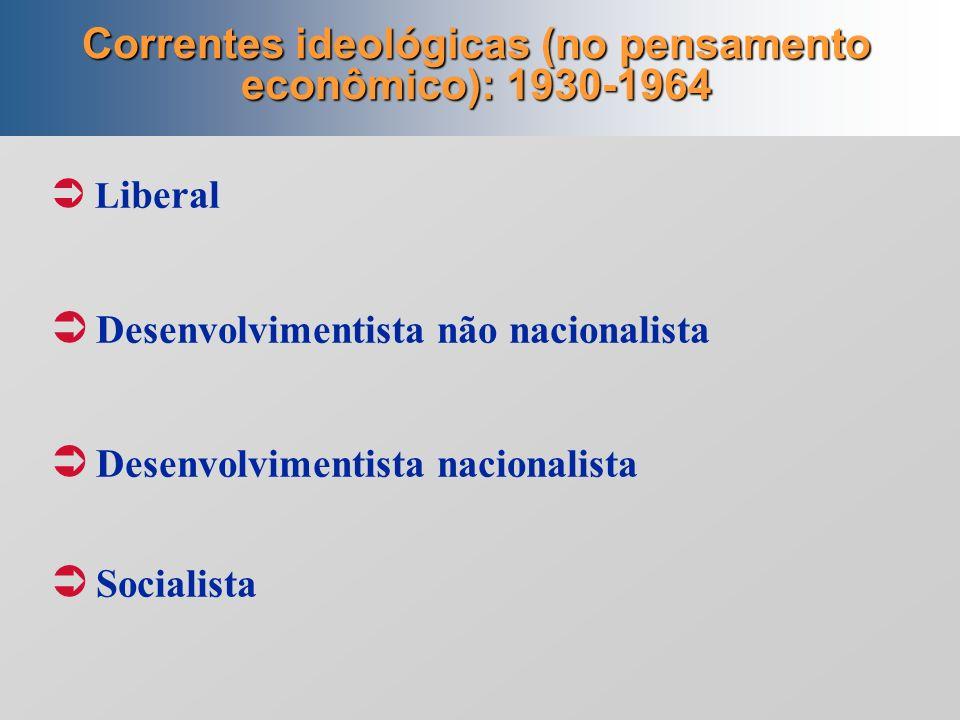 Primeira parte Ideologias econômicas na era desenvolvimentista (em suas duas fases, 1930-64 e 1964-80)