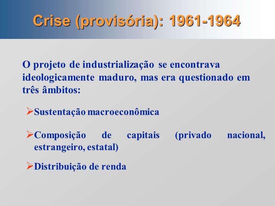 O projeto de industrialização se encontrava ideologicamente maduro, mas era questionado em três âmbitos: Sustentação macroeconômica Composição de capitais (privado nacional, estrangeiro, estatal) Distribuição de renda Crise (provisória): 1961-1964