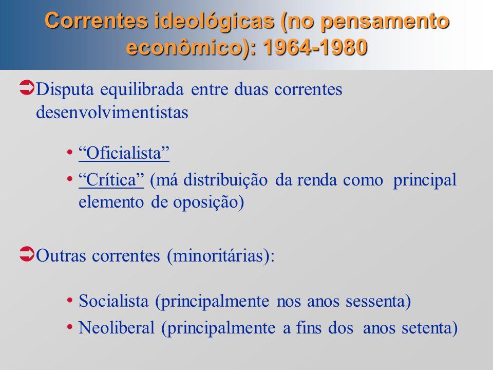 Correntes ideológicas (no pensamento econômico): 1964-1980 Disputa equilibrada entre duas correntes desenvolvimentistas Oficialista Crítica (má distribuição da renda como principal elemento de oposição) Outras correntes (minoritárias): Socialista (principalmente nos anos sessenta) Neoliberal (principalmente a fins dos anos setenta)