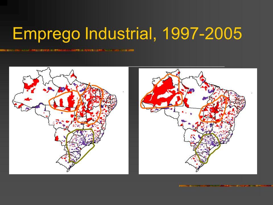 Emprego Industrial, 1997-2005
