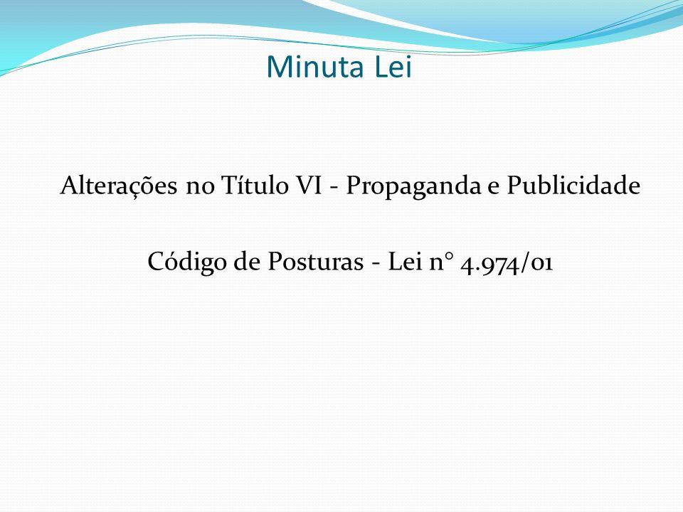ESTRUTURA DA LEI Art.1º - Nova redação Título VI, da Lei n° 4.974/01: Art.