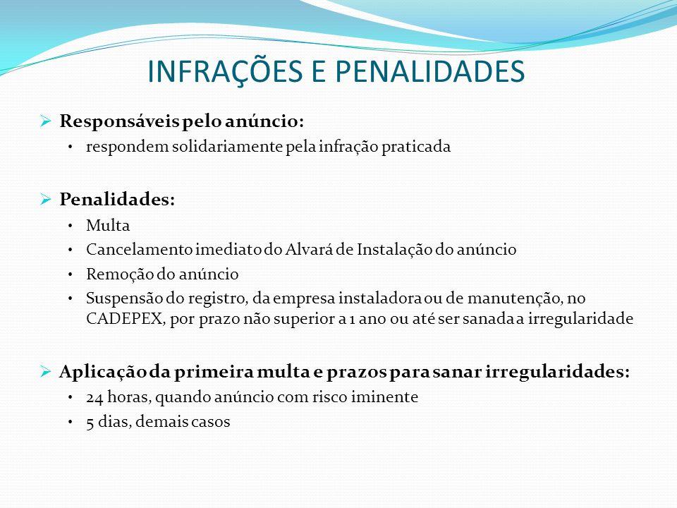 INFRAÇÕES E PENALIDADES Responsáveis pelo anúncio: respondem solidariamente pela infração praticada Penalidades: Multa Cancelamento imediato do Alvará