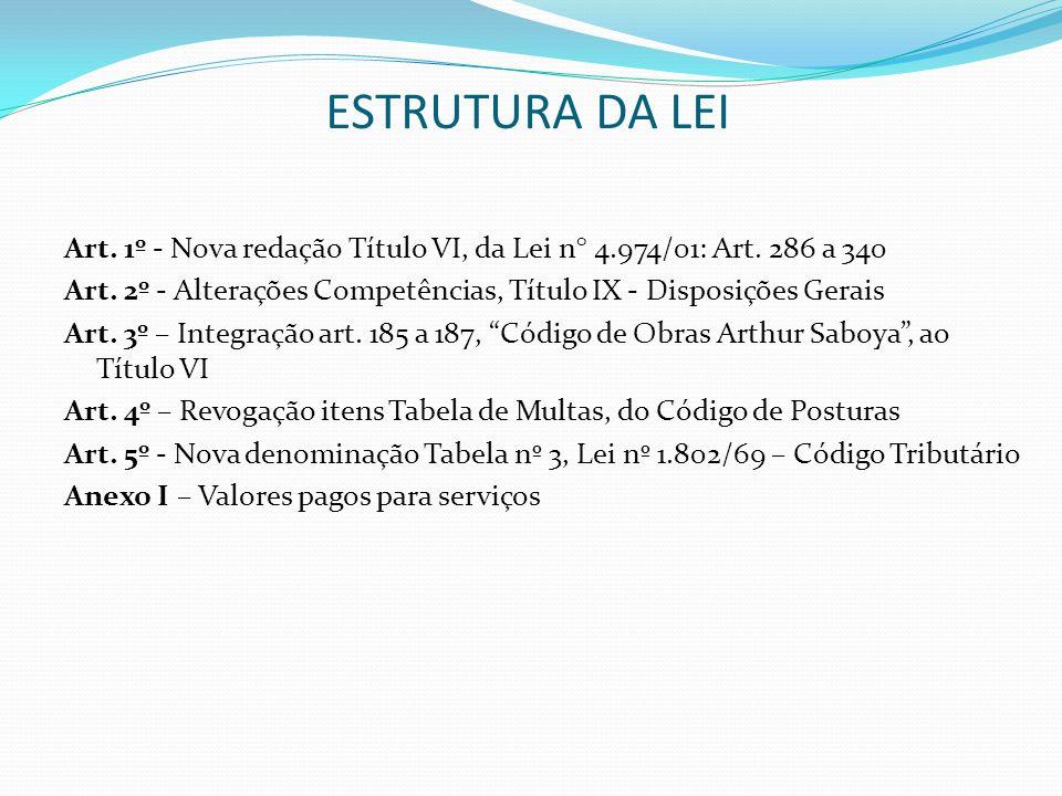 ESTRUTURA DA LEI Art. 1º - Nova redação Título VI, da Lei n° 4.974/01: Art. 286 a 340 Art. 2º - Alterações Competências, Título IX - Disposições Gerai