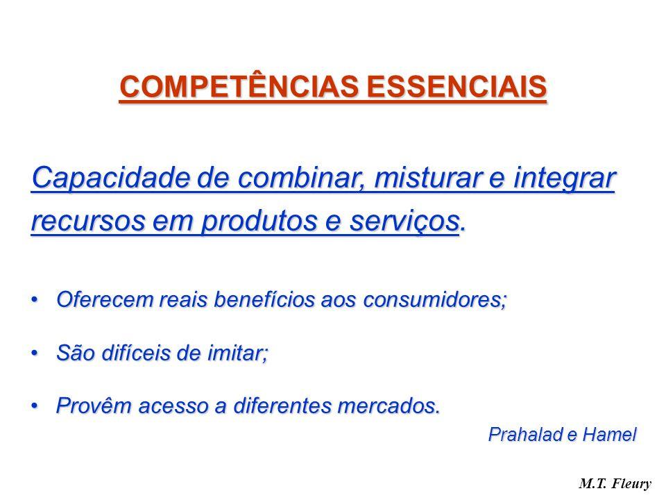 COMPETÊNCIAS ESSENCIAIS M.T. Fleury Capacidade de combinar, misturar e integrar recursos em produtos e serviços. Oferecem reais benefícios aos consumi