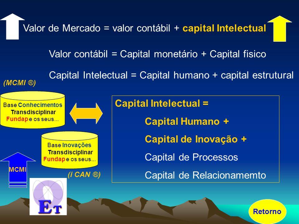 Base Conhecimentos Transdisciplinar Fundap e os seus...