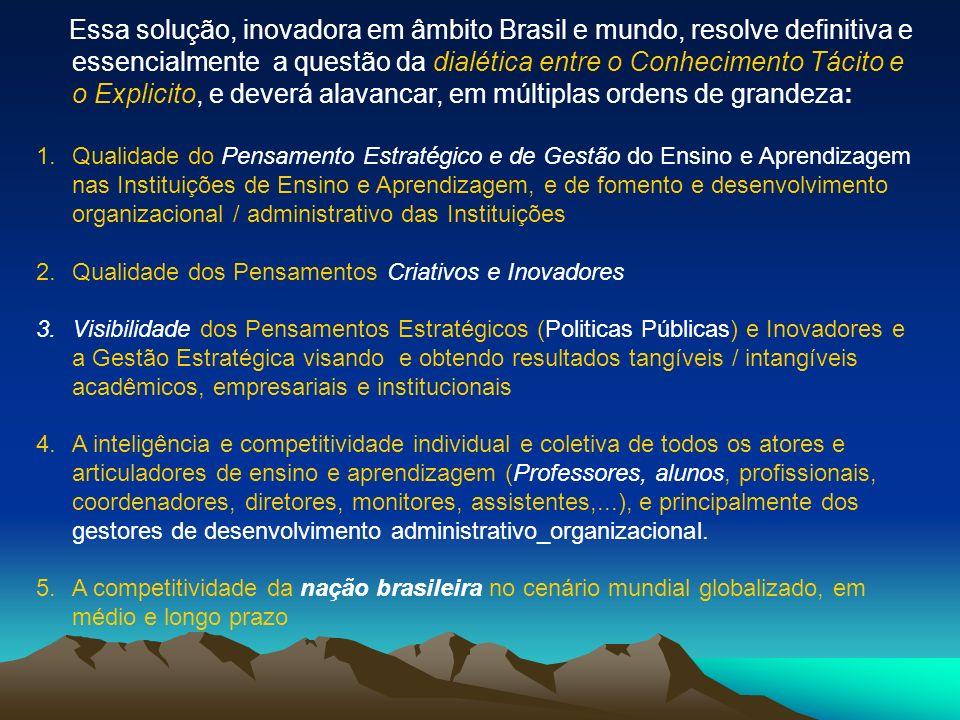 Essa solução, inovadora em âmbito Brasil e mundo, resolve definitiva e essencialmente a questão da dialética entre o Conhecimento Tácito e o Explicito, e deverá alavancar, em múltiplas ordens de grandeza: 1.Qualidade do Pensamento Estratégico e de Gestão do Ensino e Aprendizagem nas Instituições de Ensino e Aprendizagem, e de fomento e desenvolvimento organizacional / administrativo das Instituições 2.Qualidade dos Pensamentos Criativos e Inovadores 3.Visibilidade dos Pensamentos Estratégicos (Politicas Públicas) e Inovadores e a Gestão Estratégica visando e obtendo resultados tangíveis / intangíveis acadêmicos, empresariais e institucionais 4.A inteligência e competitividade individual e coletiva de todos os atores e articuladores de ensino e aprendizagem (Professores, alunos, profissionais, coordenadores, diretores, monitores, assistentes,...), e principalmente dos gestores de desenvolvimento administrativo_organizacional.