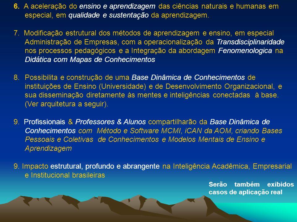 6. A aceleração do ensino e aprendizagem das ciências naturais e humanas em especial, em qualidade e sustentação da aprendizagem. 7. Modificação estru