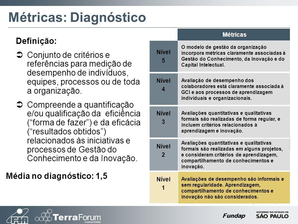 Fundap Nível 5 O modelo de gestão da organização incorpora métricas claramente associadas à Gestão do Conhecimento, da Inovação e do Capital Intelectual.