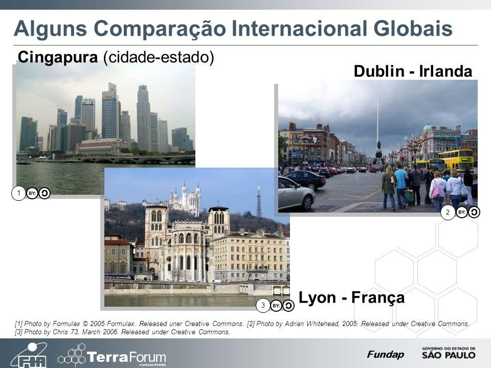 Fundap Alguns Comparação Internacional Globais [1] Photo by Formulax © 2005 Formulax.
