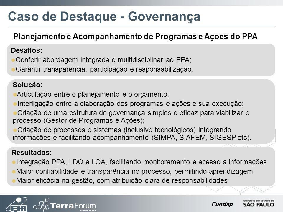 Fundap Caso de Destaque - Governança Desafios: Conferir abordagem integrada e multidisciplinar ao PPA; Garantir transparência, participação e responsabilização.