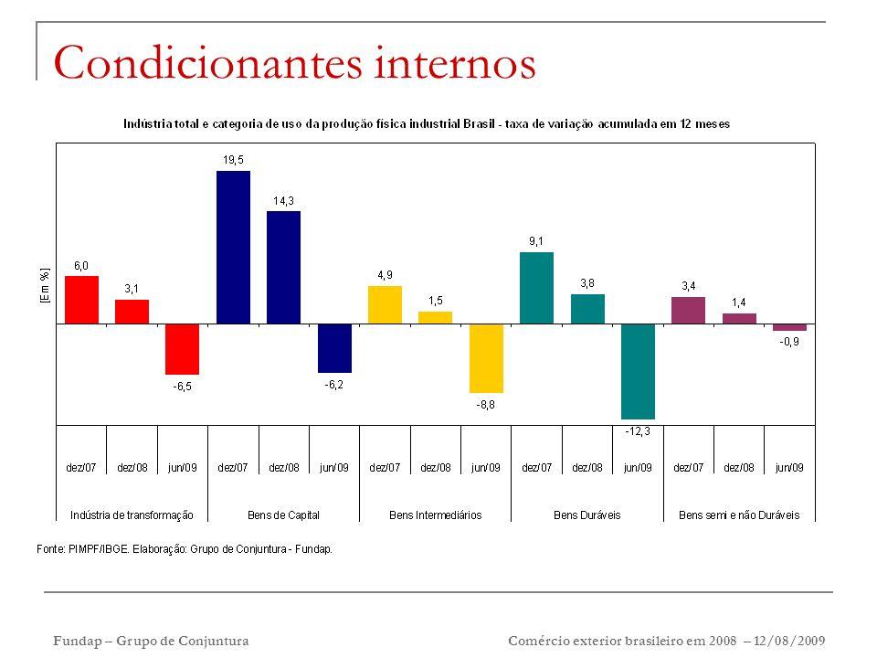 Fundap – Grupo de Conjuntura Comércio exterior brasileiro em 2008 – 12/08/2009 Condicionantes internos