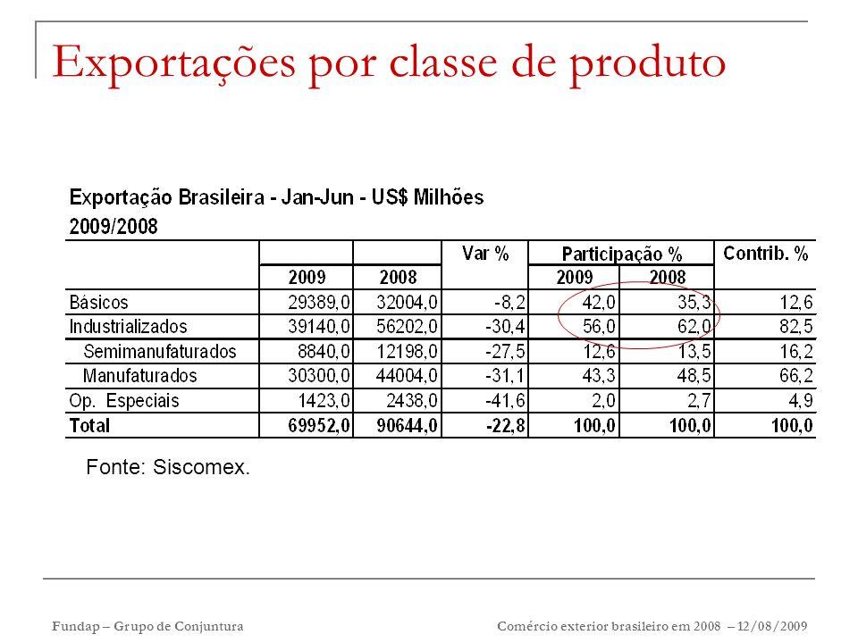 Fundap – Grupo de Conjuntura Comércio exterior brasileiro em 2008 – 12/08/2009 Exportações por classe de produto Fonte: Siscomex.