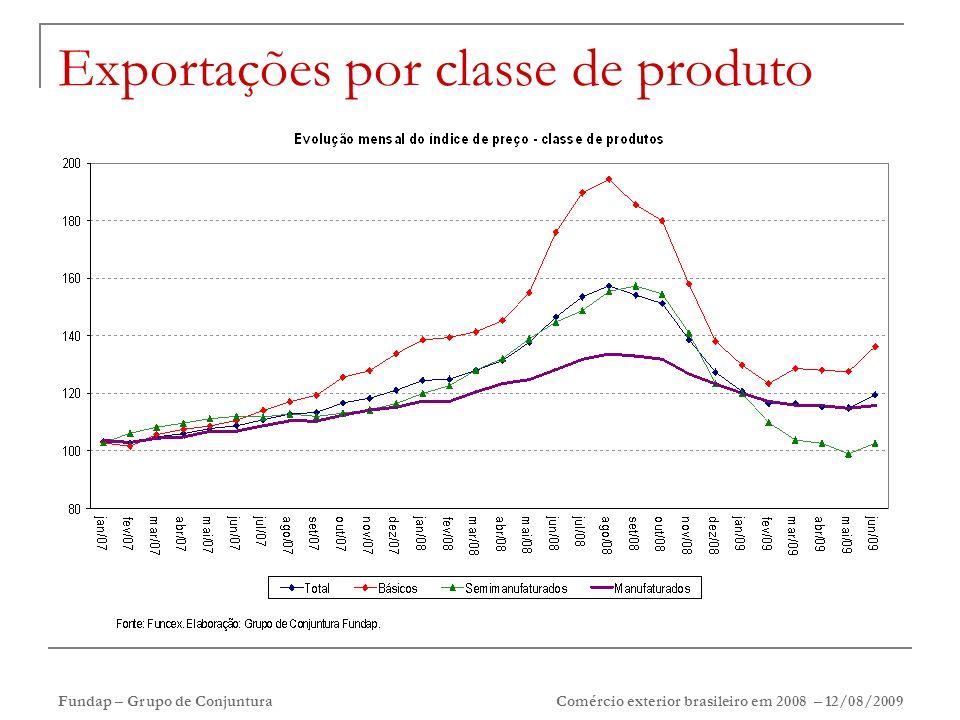 Fundap – Grupo de Conjuntura Comércio exterior brasileiro em 2008 – 12/08/2009 Exportações por classe de produto