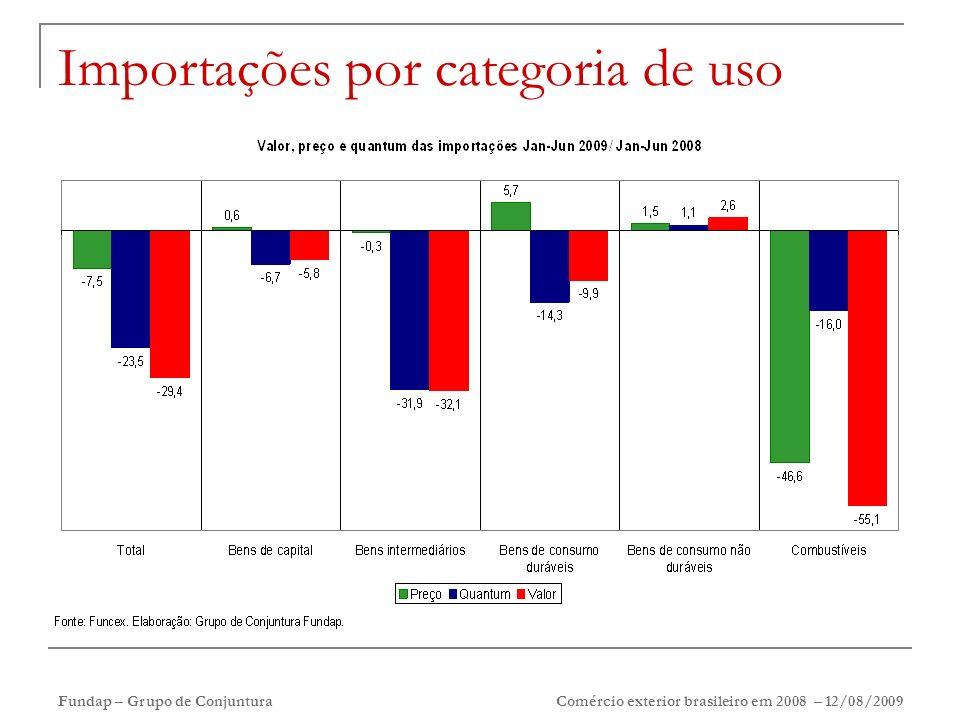 Fundap – Grupo de Conjuntura Comércio exterior brasileiro em 2008 – 12/08/2009 Importações por categoria de uso