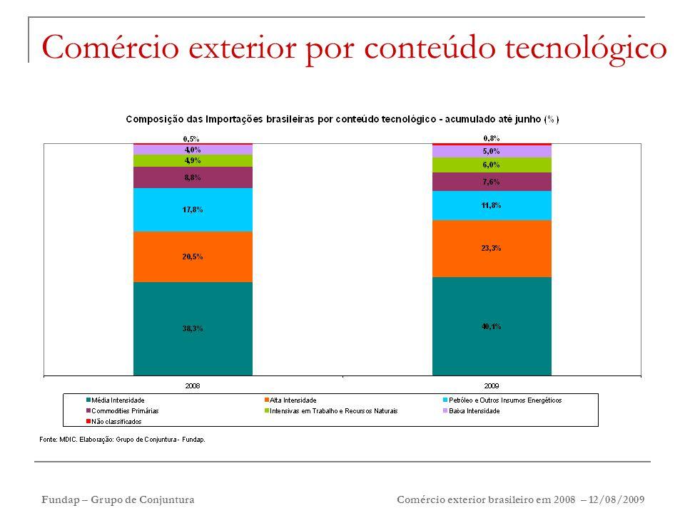 Fundap – Grupo de Conjuntura Comércio exterior brasileiro em 2008 – 12/08/2009 Comércio exterior por conteúdo tecnológico