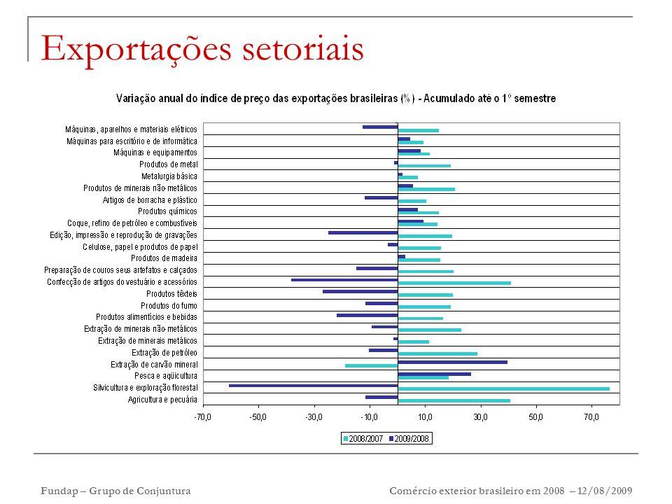 Fundap – Grupo de Conjuntura Comércio exterior brasileiro em 2008 – 12/08/2009 Exportações setoriais