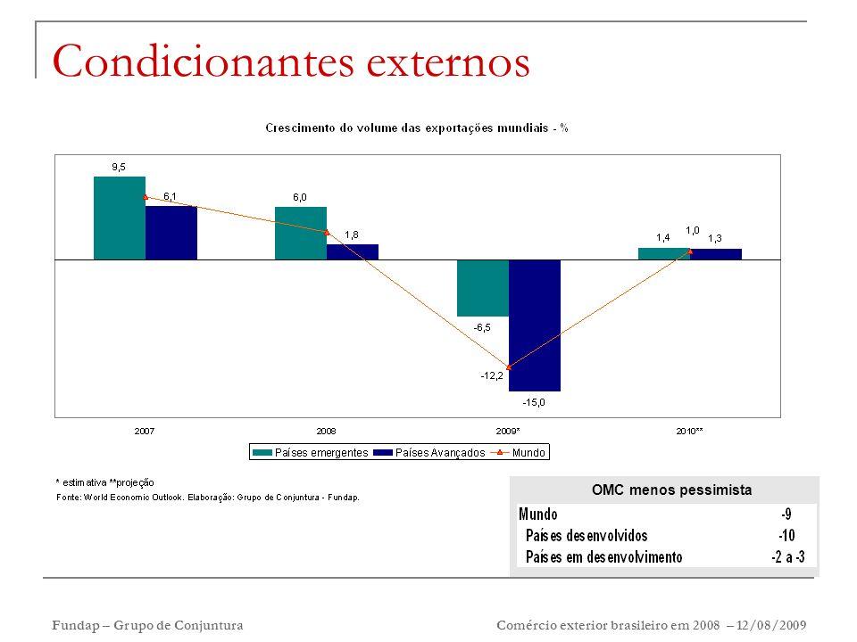 Fundap – Grupo de Conjuntura Comércio exterior brasileiro em 2008 – 12/08/2009 Condicionantes externos OMC menos pessimista