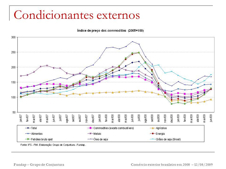 Fundap – Grupo de Conjuntura Comércio exterior brasileiro em 2008 – 12/08/2009 Condicionantes externos
