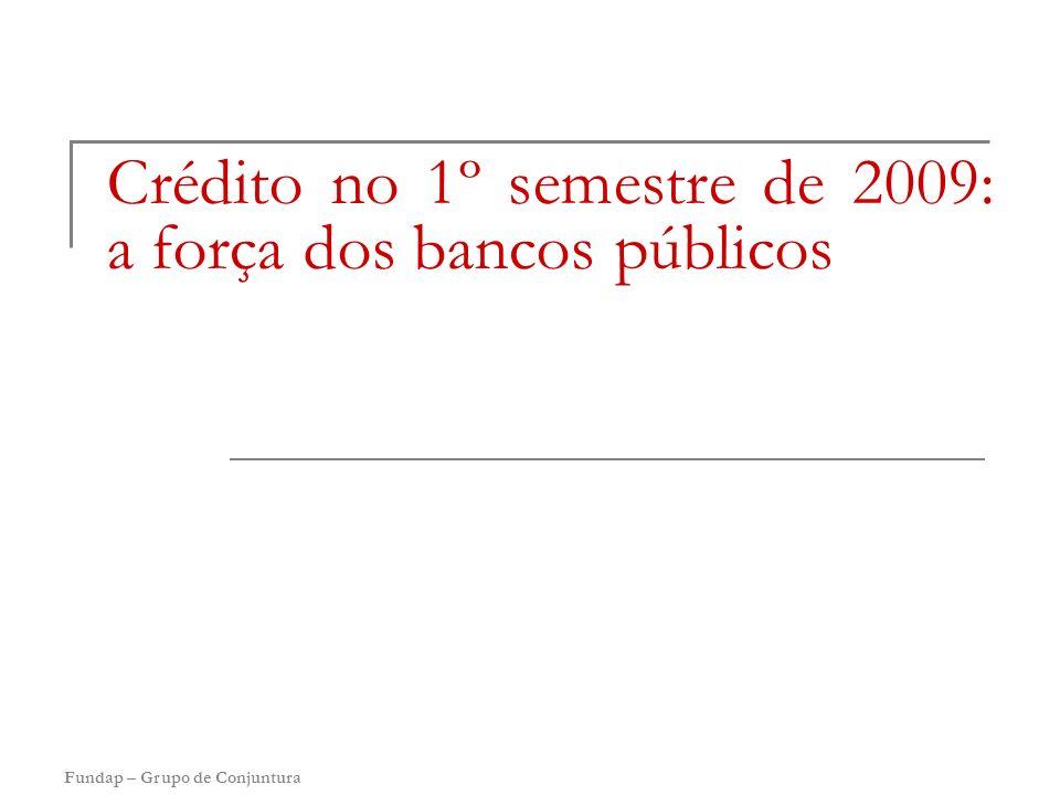 Fundap – Grupo de ConjunturaCrédito no 1º semestre de 2009 – 31/07/2009 Crédito total por tipo de instituição no 1º Semestre