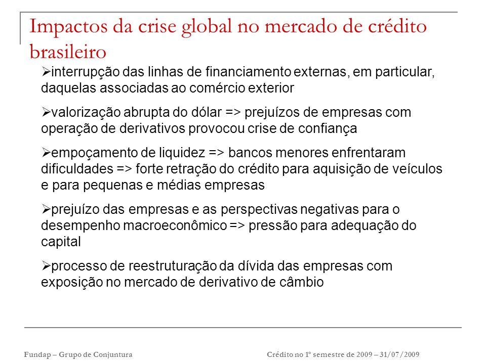 Fundap – Grupo de ConjunturaCrédito no 1º semestre de 2009 – 31/07/2009 Evolução do crédito ao setor privado por setor de atividade