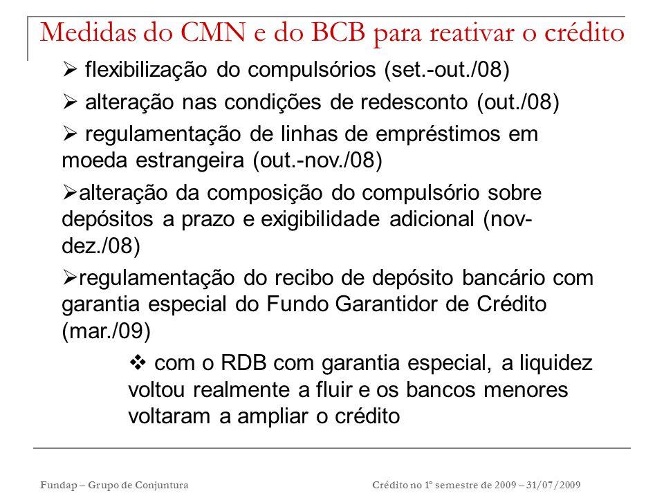 Fundap – Grupo de ConjunturaCrédito no 1º semestre de 2009 – 31/07/2009 Medidas do CMN e do BCB para reativar o crédito flexibilização do compulsórios (set.-out./08) alteração nas condições de redesconto (out./08) regulamentação de linhas de empréstimos em moeda estrangeira (out.-nov./08) alteração da composição do compulsório sobre depósitos a prazo e exigibilidade adicional (nov- dez./08) regulamentação do recibo de depósito bancário com garantia especial do Fundo Garantidor de Crédito (mar./09) com o RDB com garantia especial, a liquidez voltou realmente a fluir e os bancos menores voltaram a ampliar o crédito