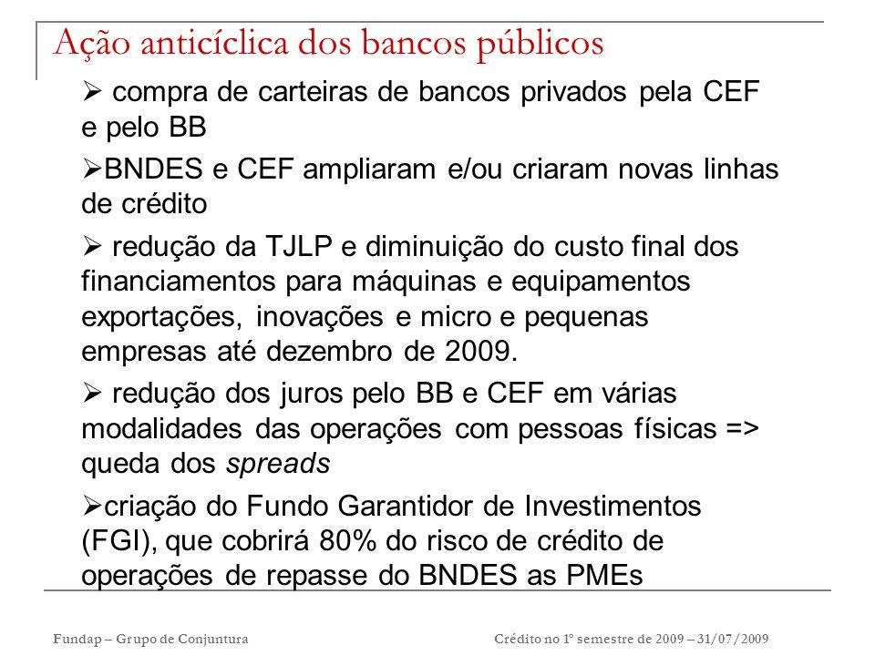 Fundap – Grupo de ConjunturaCrédito no 1º semestre de 2009 – 31/07/2009 Evolução do crédito com recursos livres para pessoas jurídicas: principais modalidades (R$ milhões) Fonte: Banco Central do Brasil.