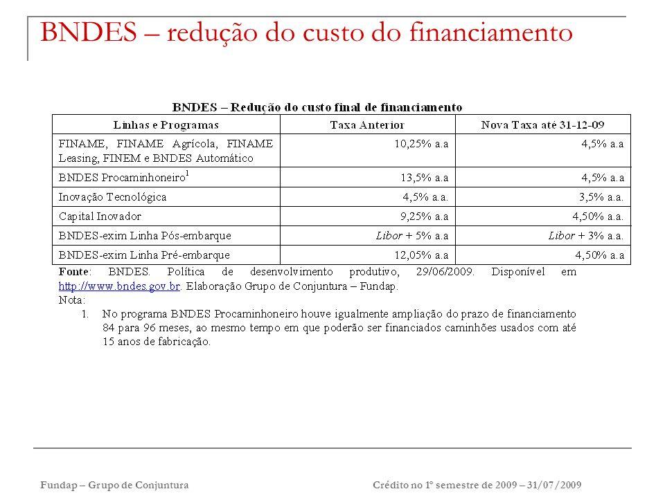 Fundap – Grupo de ConjunturaCrédito no 1º semestre de 2009 – 31/07/2009 Crédito no 1º semestre de 2009 Continuidade do ciclo de expansão do crédito iniciado em 2003 Estoque de crédito ao setor privado atingiu o patamar equivalente a 42,8% do PIB em junho (40,4% em dez/08 e 36,0% em jun./08) Maior dinamismo do crédito com recursos direcionados Instituições públicas ampliam participação no crédito ao setor privado 37,5% em jun.09 (35,1% em dez./08 e 33,7% em jun.08) No crédito com recursos livres, operações de crédito destinadas às pessoas físicas reassumiram a liderança da expansão => estabilidade da renda elevação da inadimplência, sobretudo, das pessoas jurídicas => efeito da recessão