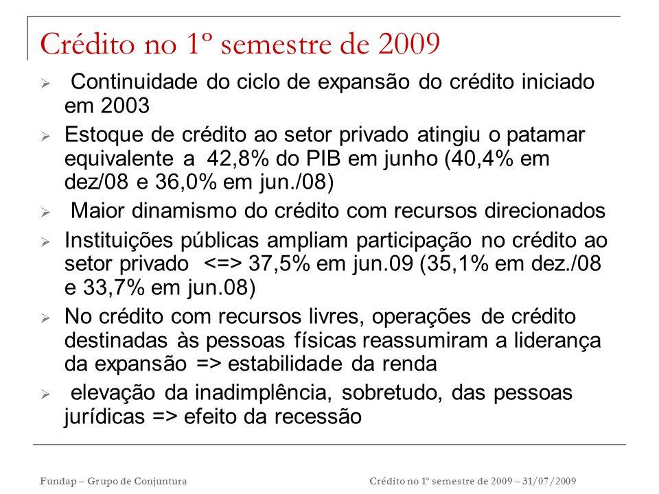 Fundap – Grupo de ConjunturaCrédito no 1º semestre de 2009 – 31/07/2009 Crédito com recursos livres para pessoas jurídicas no 1º semestre