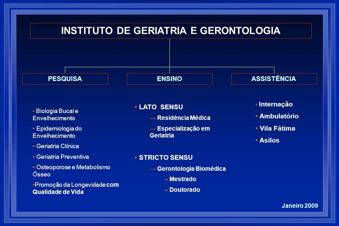 INSTITUTO DE GERIATRIA E GERONTOLOGIA ENSINOASSISTÊNCIAPESQUISA Biologia Bucal e Envelhecimento Epidemiologia do Envelhecimento Geriatria Clínica Geri