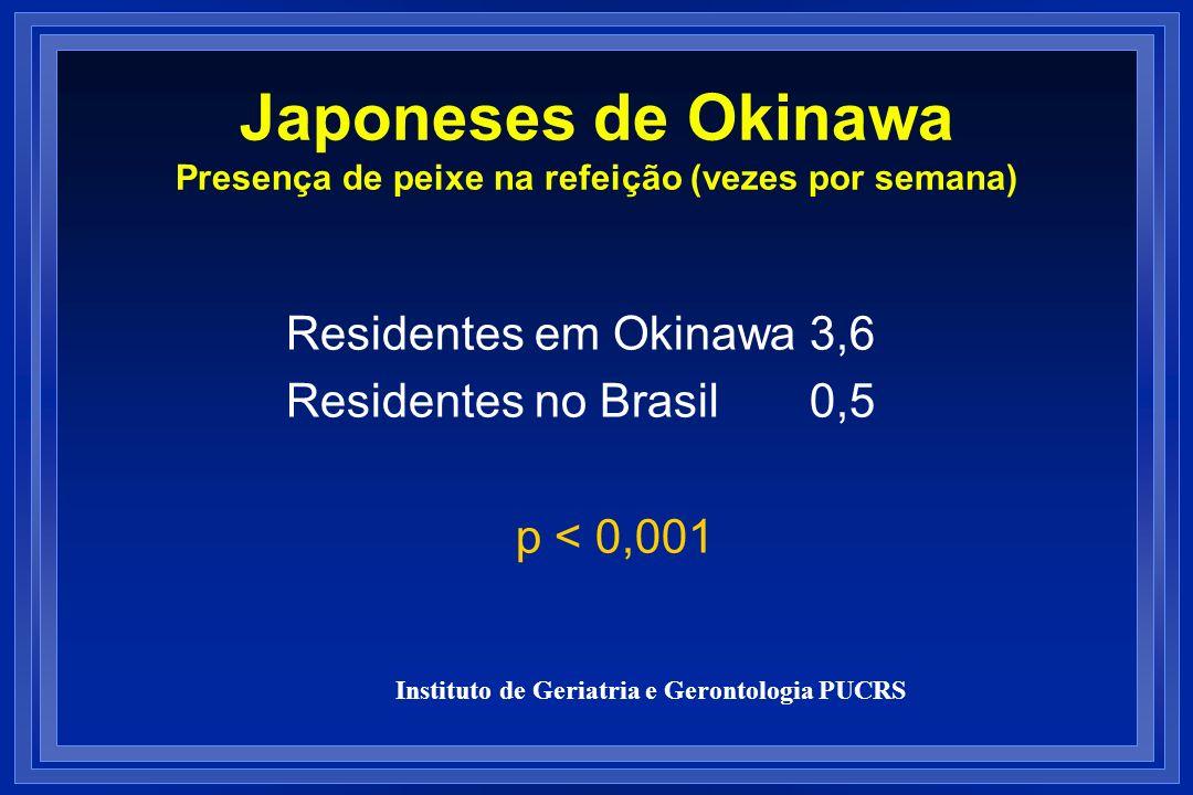 Japoneses de Okinawa Presença de peixe na refeição (vezes por semana) Residentes em Okinawa 3,6 Residentes no Brasil 0,5 p < 0,001 Instituto de Geriat