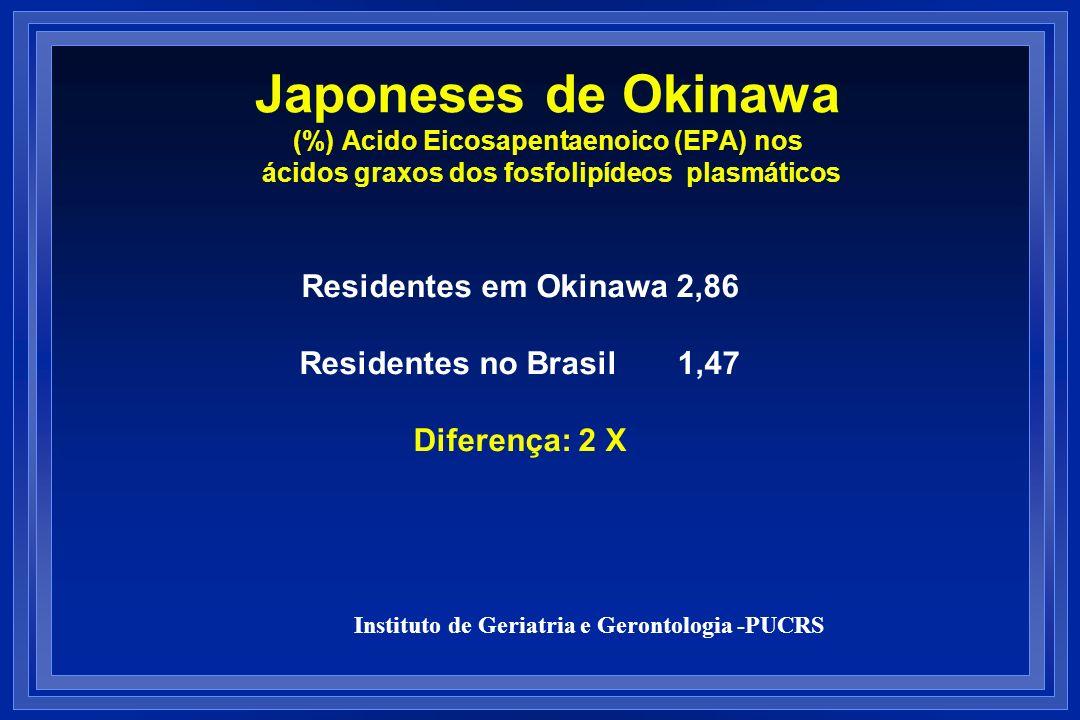 Japoneses de Okinawa (%) Acido Eicosapentaenoico (EPA) nos ácidos graxos dos fosfolipídeos plasmáticos Residentes em Okinawa 2,86 Residentes no Brasil