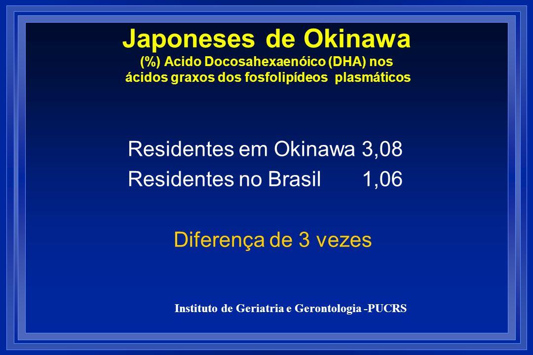 Japoneses de Okinawa (%) Acido Docosahexaenóico (DHA) nos ácidos graxos dos fosfolipídeos plasmáticos Residentes em Okinawa 3,08 Residentes no Brasil