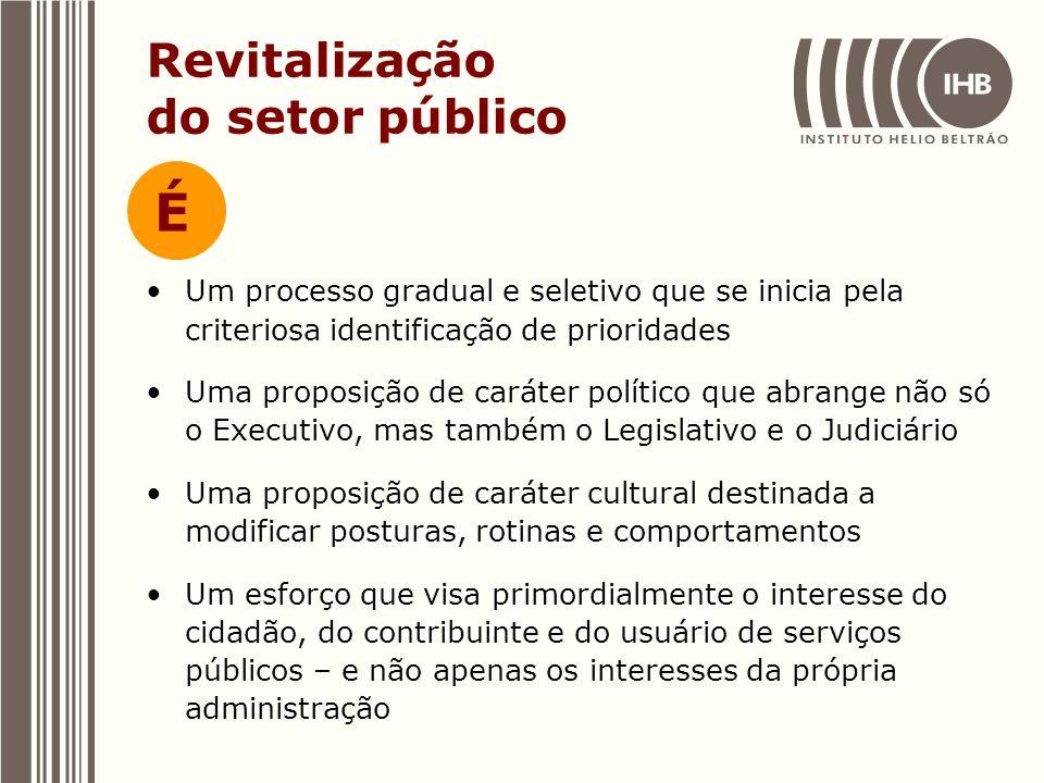 Revitalização do setor público Um processo gradual e seletivo que se inicia pela criteriosa identificação de prioridades Uma proposição de caráter pol