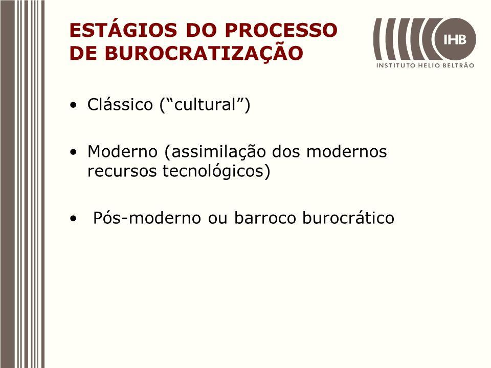 ESTÁGIOS DO PROCESSO DE BUROCRATIZAÇÃO Clássico (cultural) Moderno (assimilação dos modernos recursos tecnológicos) Pós-moderno ou barroco burocrático