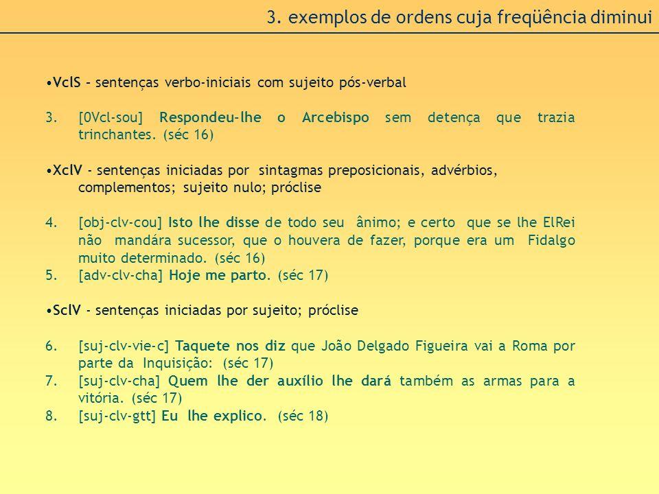 3. exemplos de ordens cuja freqüência diminui VclS – sentenças verbo-iniciais com sujeito pós-verbal 3.[0Vcl-sou] Respondeu-lhe o Arcebispo sem detenç
