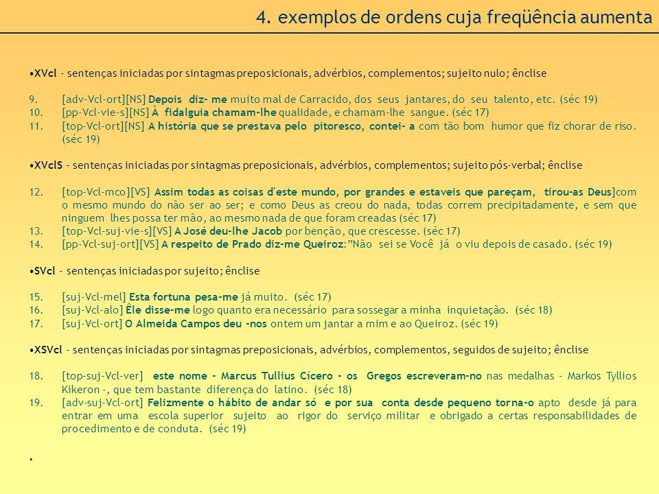 4. exemplos de ordens cuja freqüência aumenta XVcl - sentenças iniciadas por sintagmas preposicionais, advérbios, complementos; sujeito nulo; ênclise