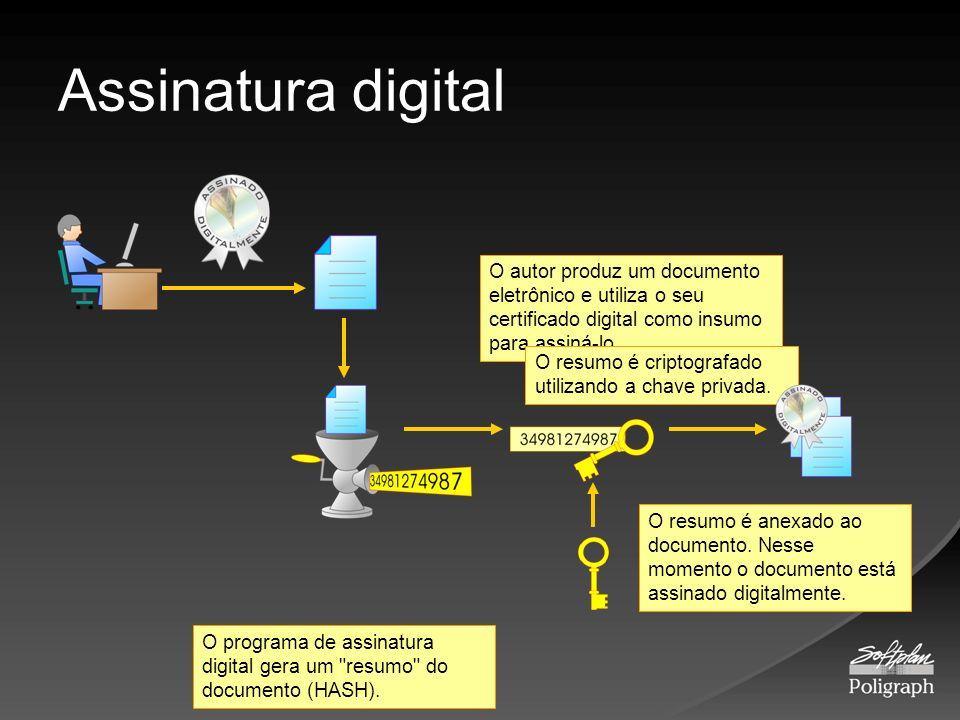 Assinatura digital O autor produz um documento eletrônico e utiliza o seu certificado digital como insumo para assiná-lo O programa de assinatura digi